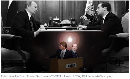 Putina Krievijas  ietekme Latvijā