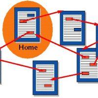 Komunikācijas problēmas hiperteksta apstākļos. Aptauja par lasīšanas ieradumiem